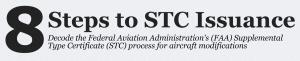 certifynation-8-steps-to-stc-issuance